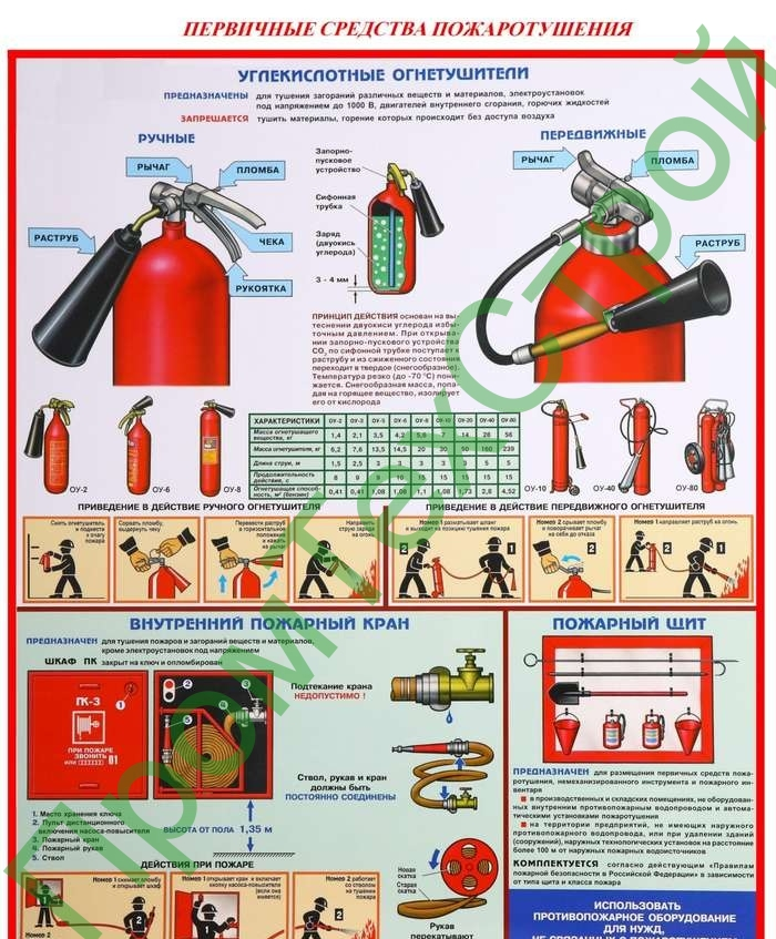 посмотреть при выборе огнетушителя какие показатели нужно учитывать Эзотерика, эзотерическая