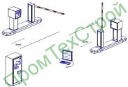 Автоматическая парковочная система АПС-СОН базовая комплектация