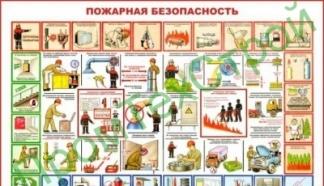 СТ3 (пожарная безопасность)