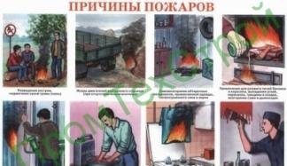 ПЛ 11-2 причины пожаров