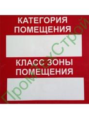 Ж27 Категория помещения / Класс зоны помещения