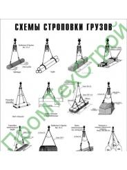 ПЛ 35 схемы строповки