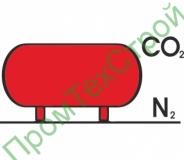 IMO3.75 Цистерна установки пожаротушения СО2/N2