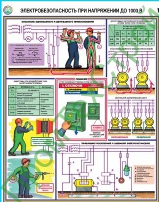 ПЛ 55 электробезопасность до 1000В
