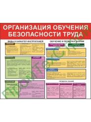 СТ11-1 организация обучения
